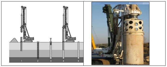 Proceso constructivo de pilote perforado con entubación recuperable.( Fuente Terratest Cimentaciones)