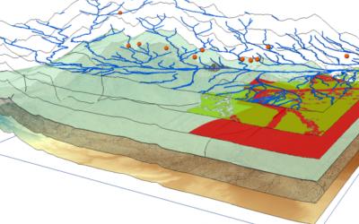¿Qué son los Sistemas de Información Geográfica (SIG)?